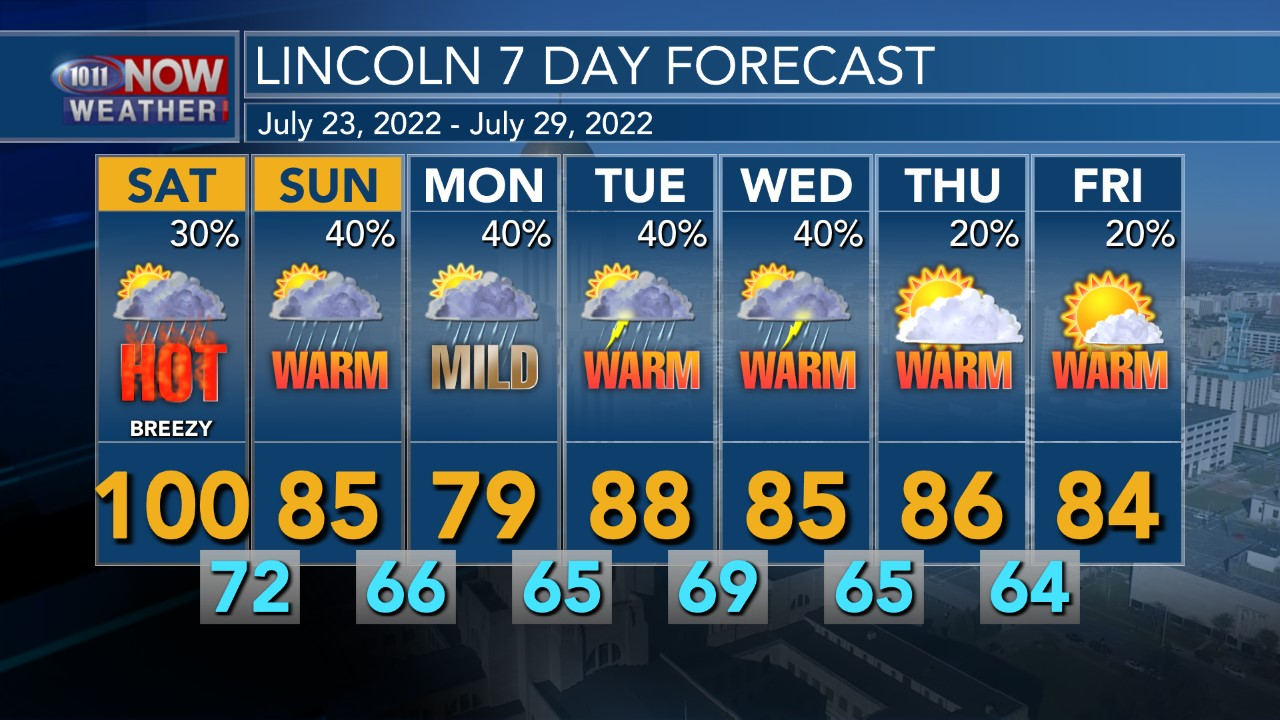 Lincoln 7 Day Forecast