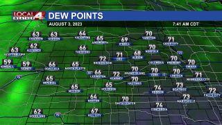 Dew Points