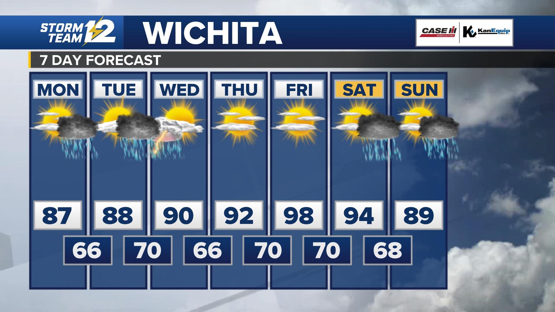 7天天气预报