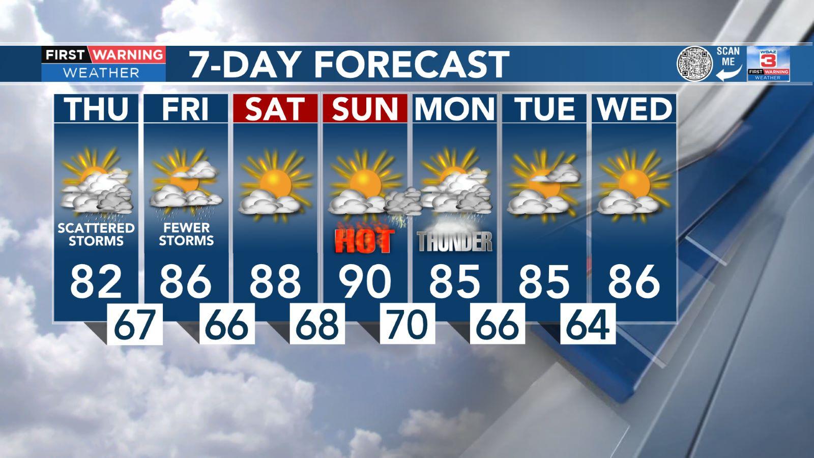 WSAZ 7 Day Forecast