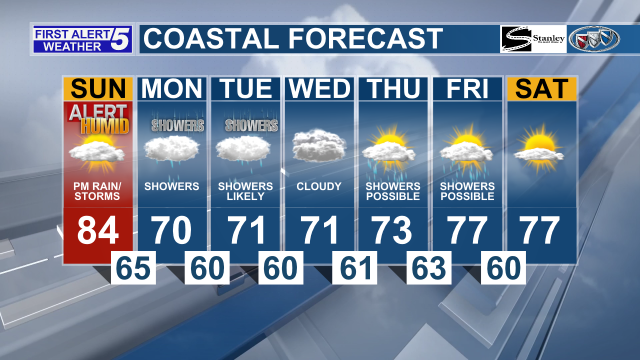 7 Day Coast Forecast