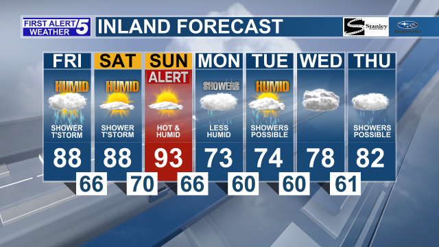 7 Day Inland Forecast